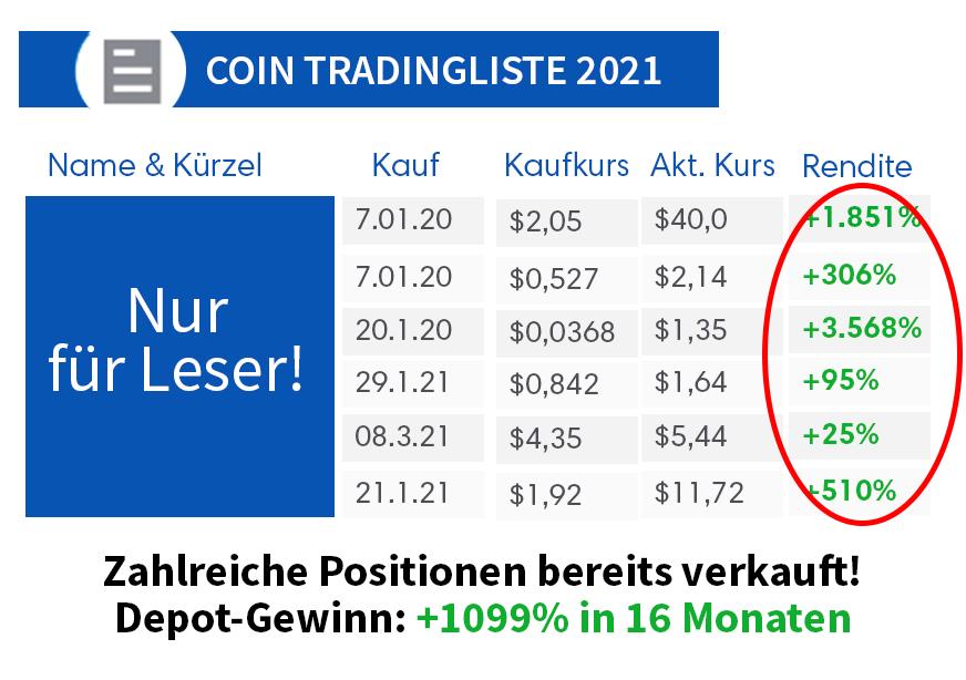 sollte ich in bitcoin-futures investieren gewinn gewinn krypto dann alles verloren